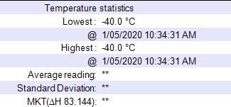 -40°C What Happened?