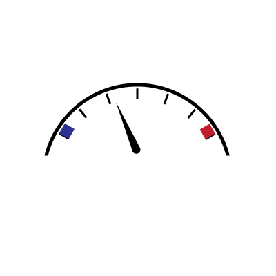 temp range
